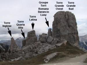 escalade-dolomites-cinque-torri-panorama